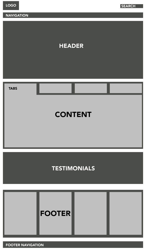 Structure Template site internet