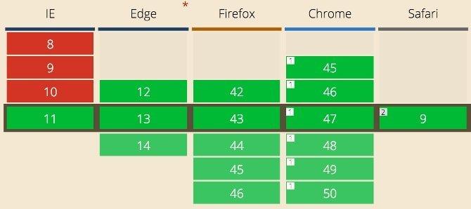Compatibilité favicon .png avec navigateurs